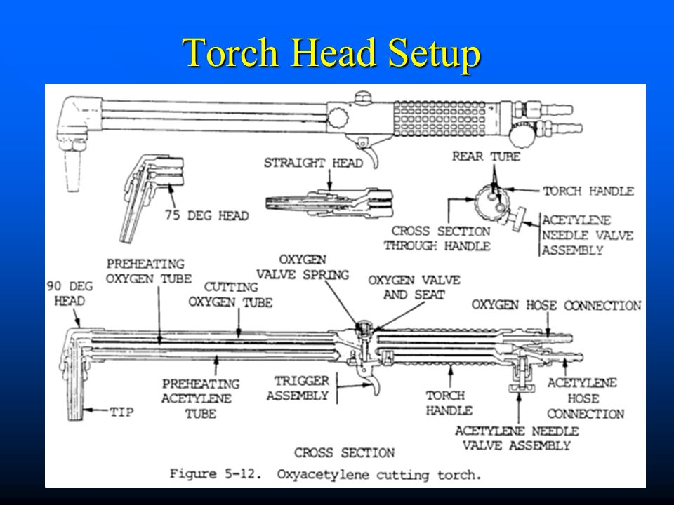 Torch+Head+Setup oxy acetylene cutting and welding ppt video online download
