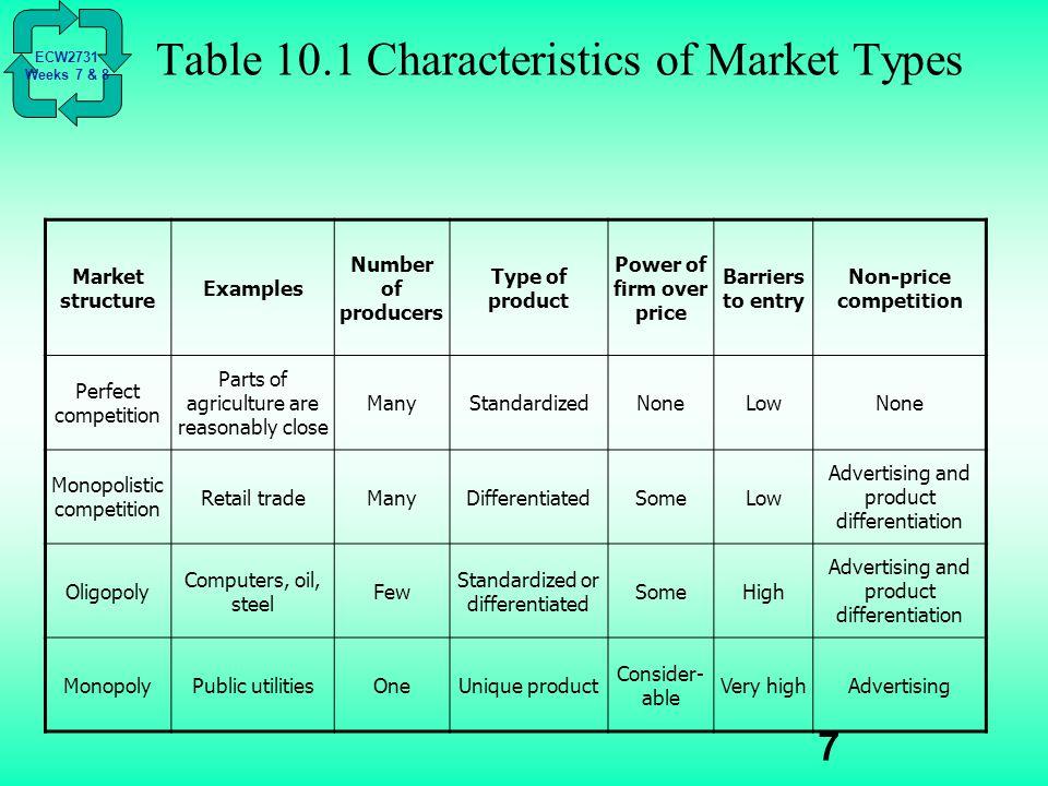 Service characteristics of hospitality and tourism marketing.
