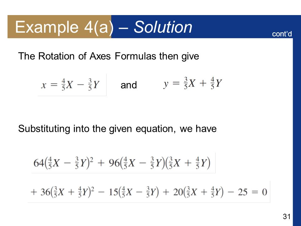 Example 4(a) – Solution The Rotation of Axes Formulas then give and