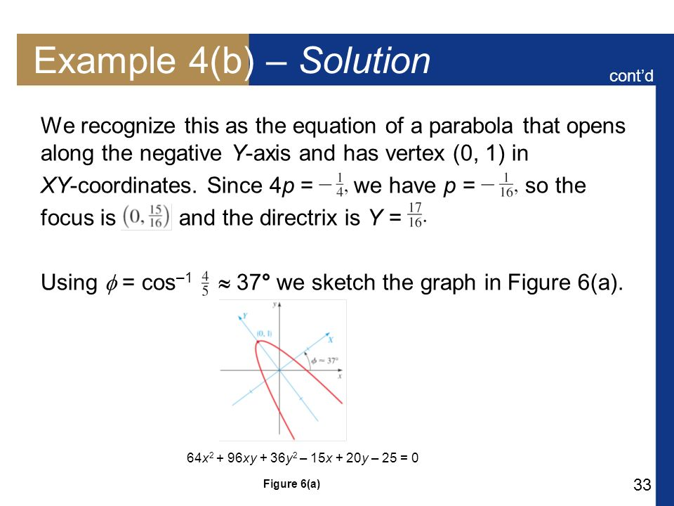 Example 4(b) – Solution cont'd. We recognize this as the equation of a parabola that opens along the negative Y-axis and has vertex (0, 1) in.