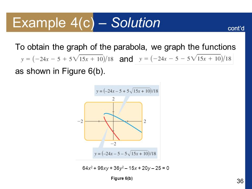 Example 4(c) – Solution cont'd. To obtain the graph of the parabola, we graph the functions. and.
