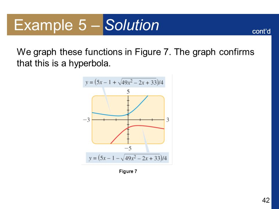 Example 5 – Solution cont'd. We graph these functions in Figure 7. The graph confirms that this is a hyperbola.