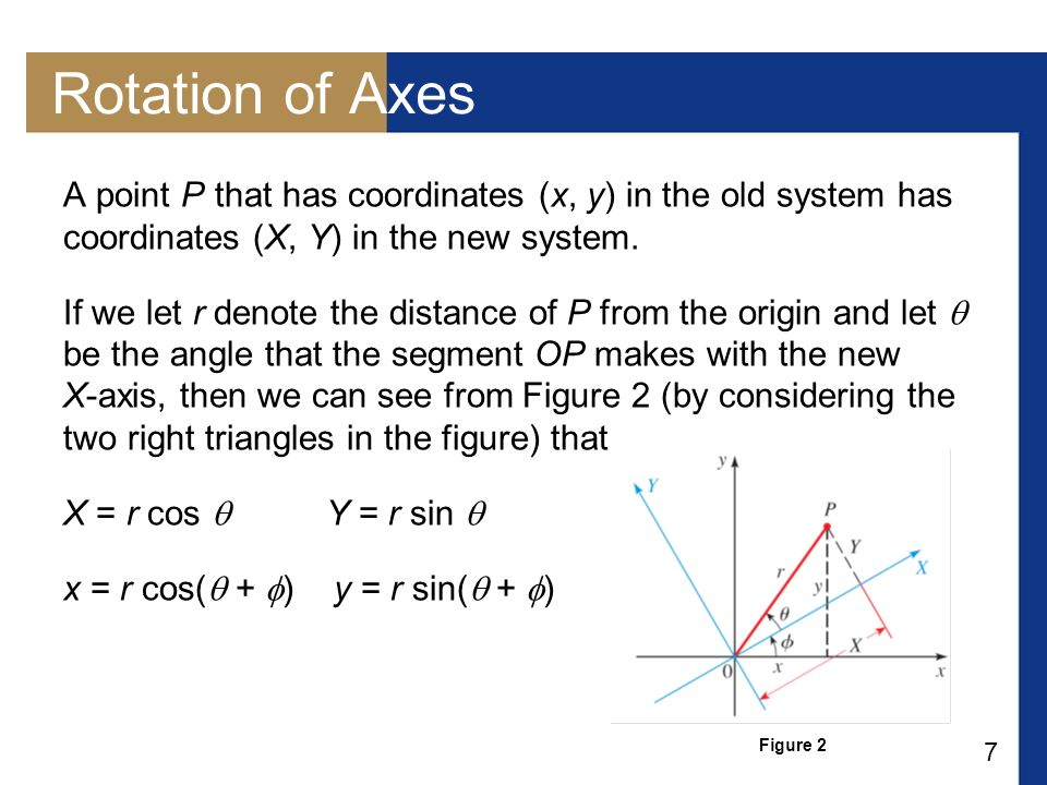 Rotation of Axes A point P that has coordinates (x, y) in the old system has coordinates (X, Y) in the new system.
