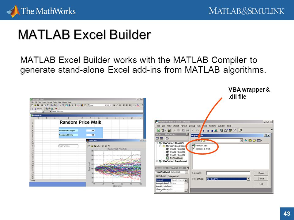 Advanced Financial Analysis and modelling using MATLAB - ppt