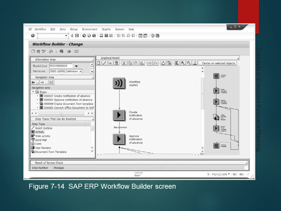 Concepts in enterprise resource planning fourth edition ppt download figure 7 14 sap erp workflow builder screen malvernweather Images
