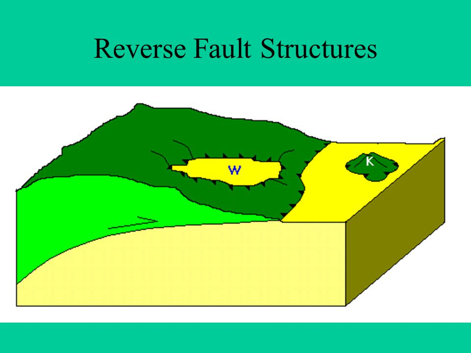 Reverse Fault Structures