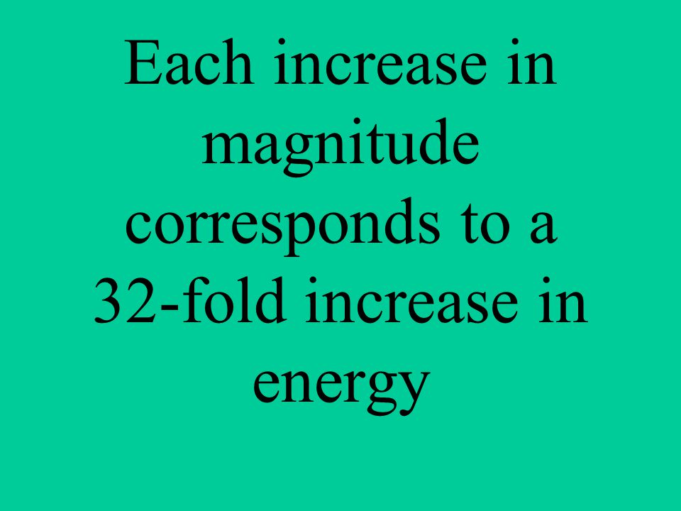 Each increase in magnitude corresponds to a 32-fold increase in energy