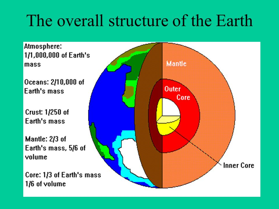 The overall structure of the Earth