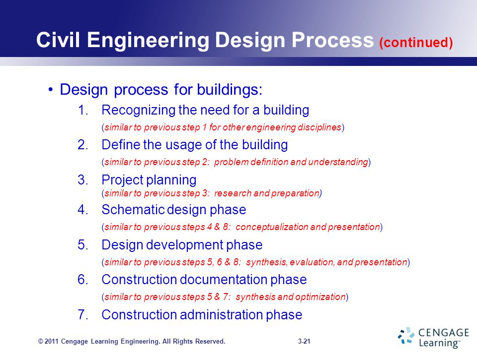 CHAPTER 3 Introduction to Engineering Design - ppt download