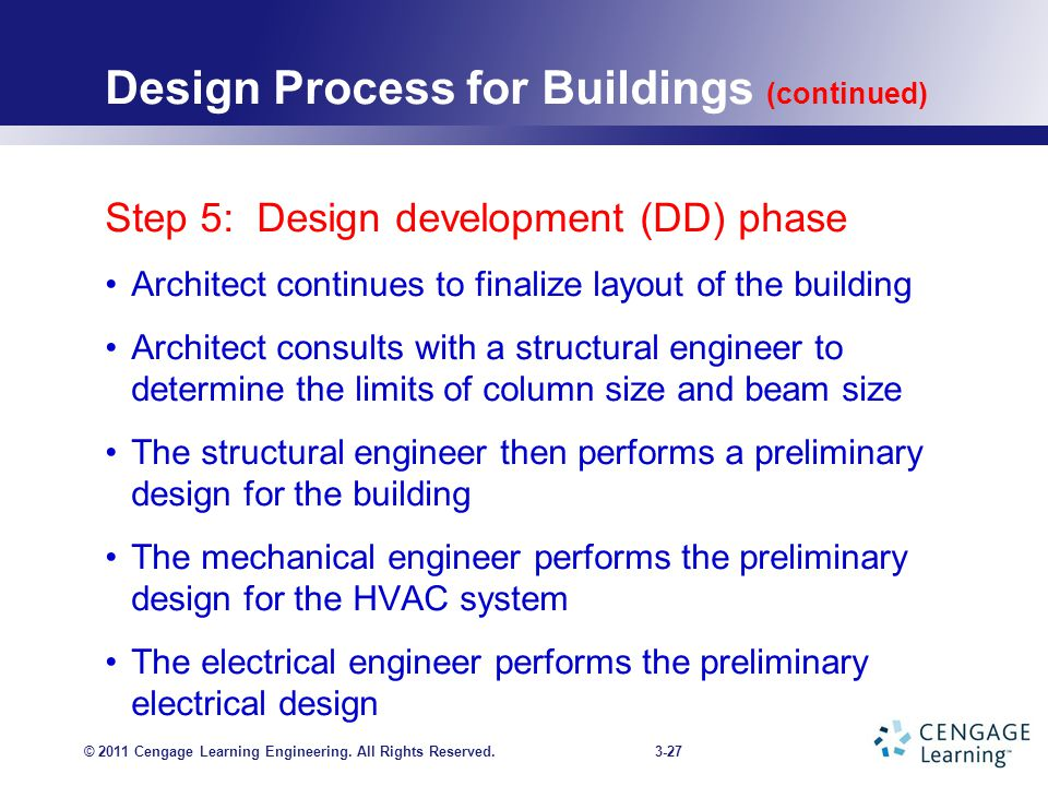 Chapter 3 Introduction To Engineering Design Ppt Download
