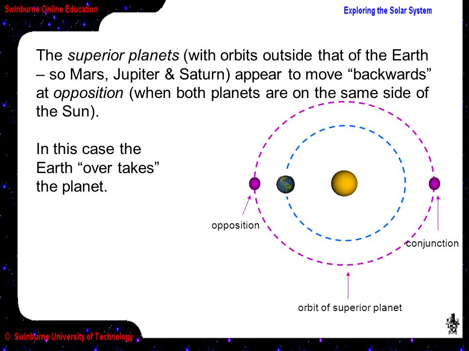 Activity 2: Tracking the Planets - ppt video online download