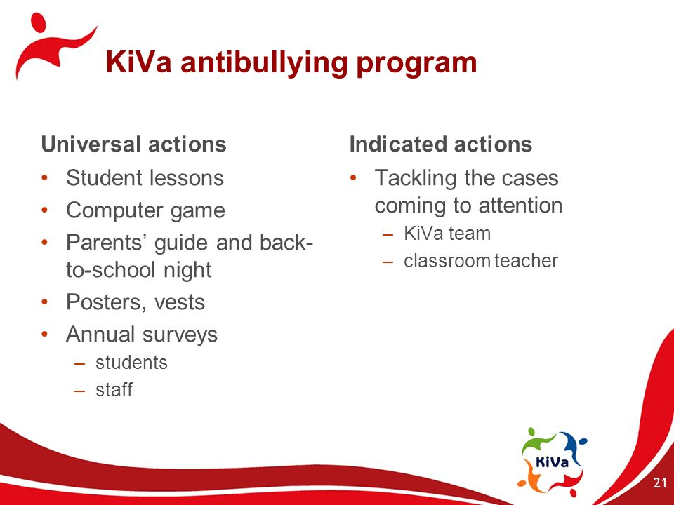 KiVa antibullying program