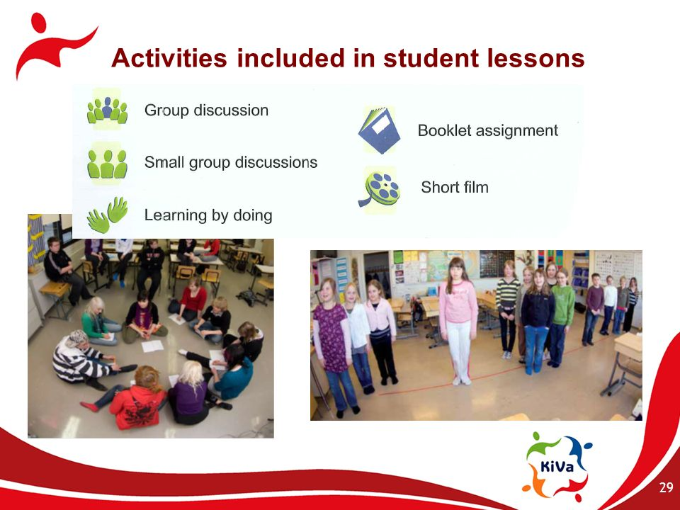 Activities included in student lessons
