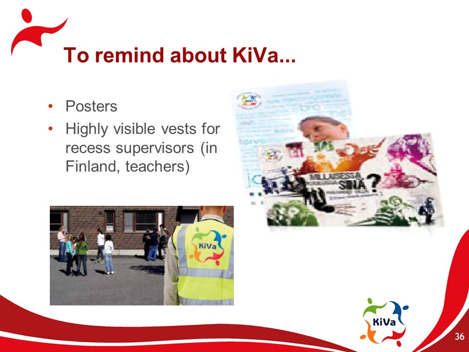 To remind about KiVa... Posters