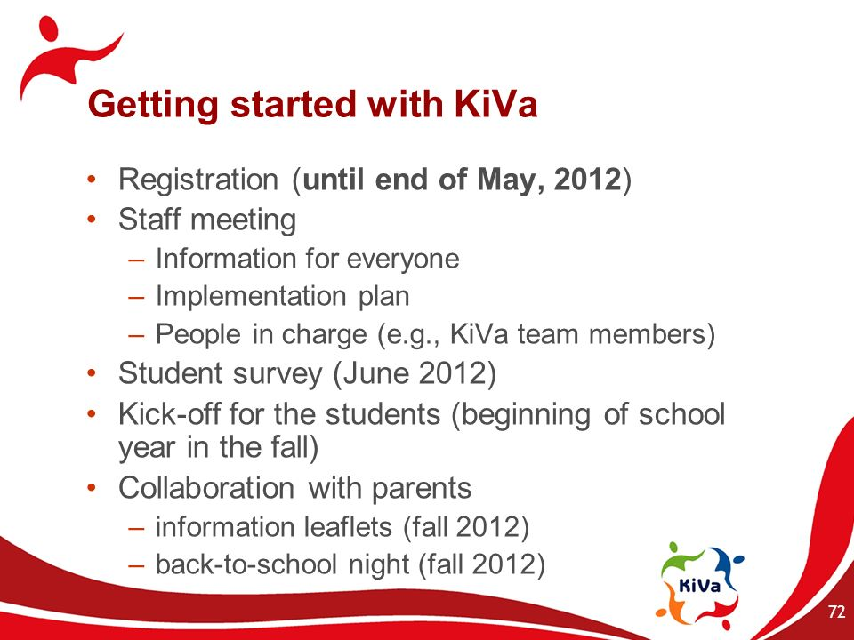 Getting started with KiVa