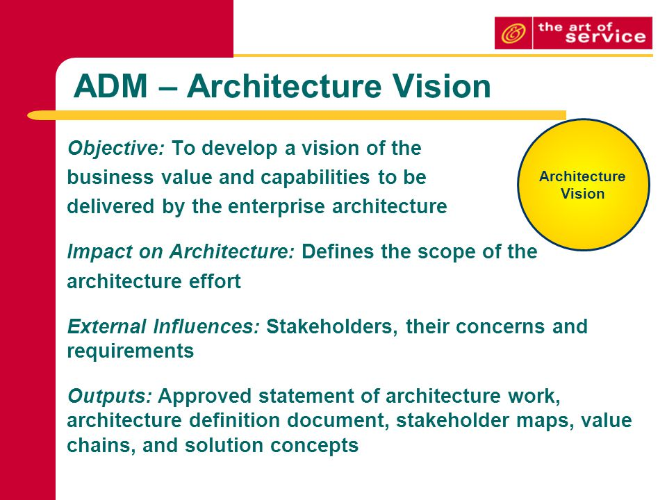 Developing enterprise architecture ppt download adm architecture vision maxwellsz