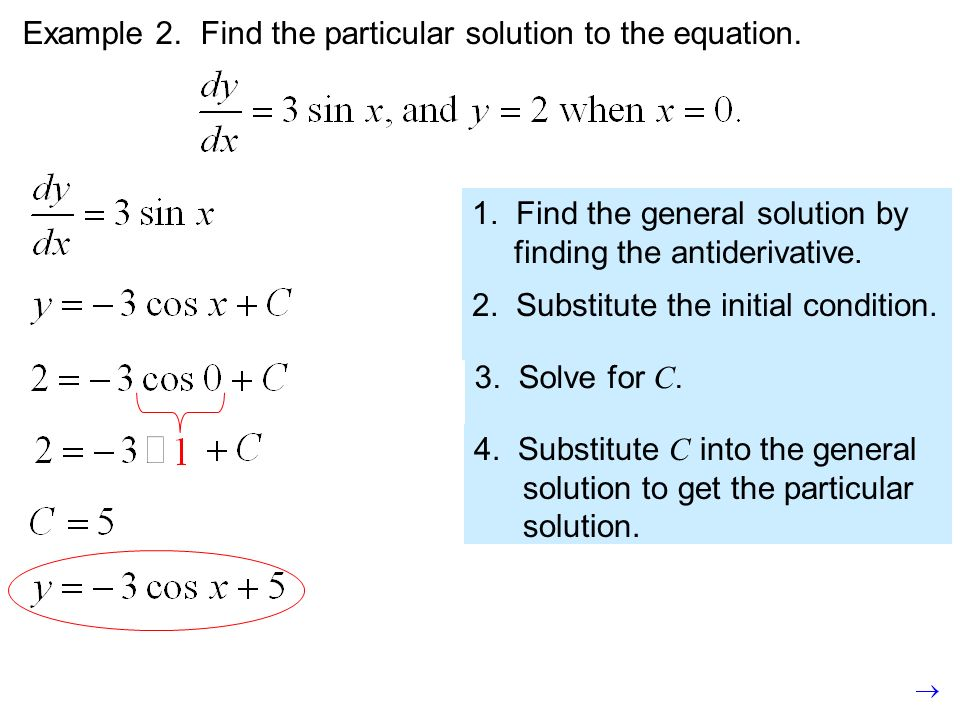 Example 2. Find the particular solution to the equation.
