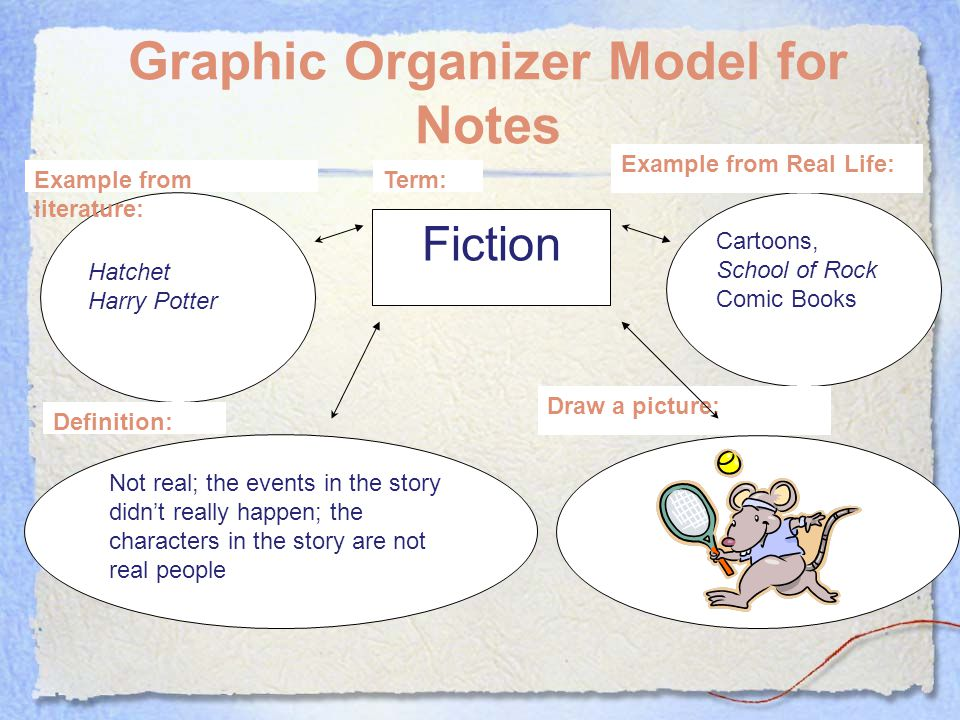 Graphic Organizer Model for Notes