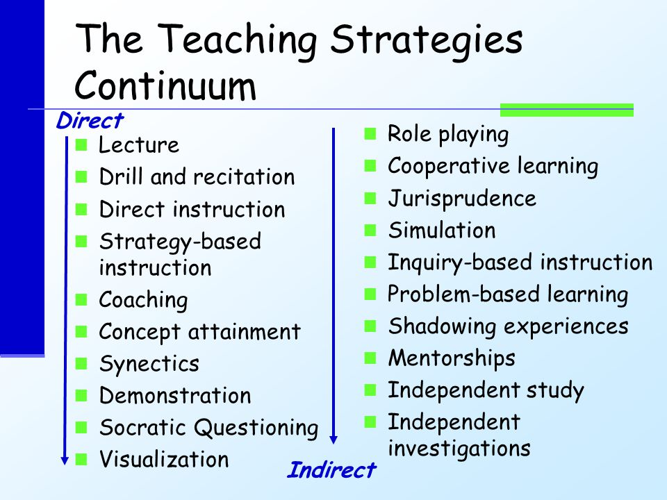 Teaching Within The Differentiated Classroom Ppt Download