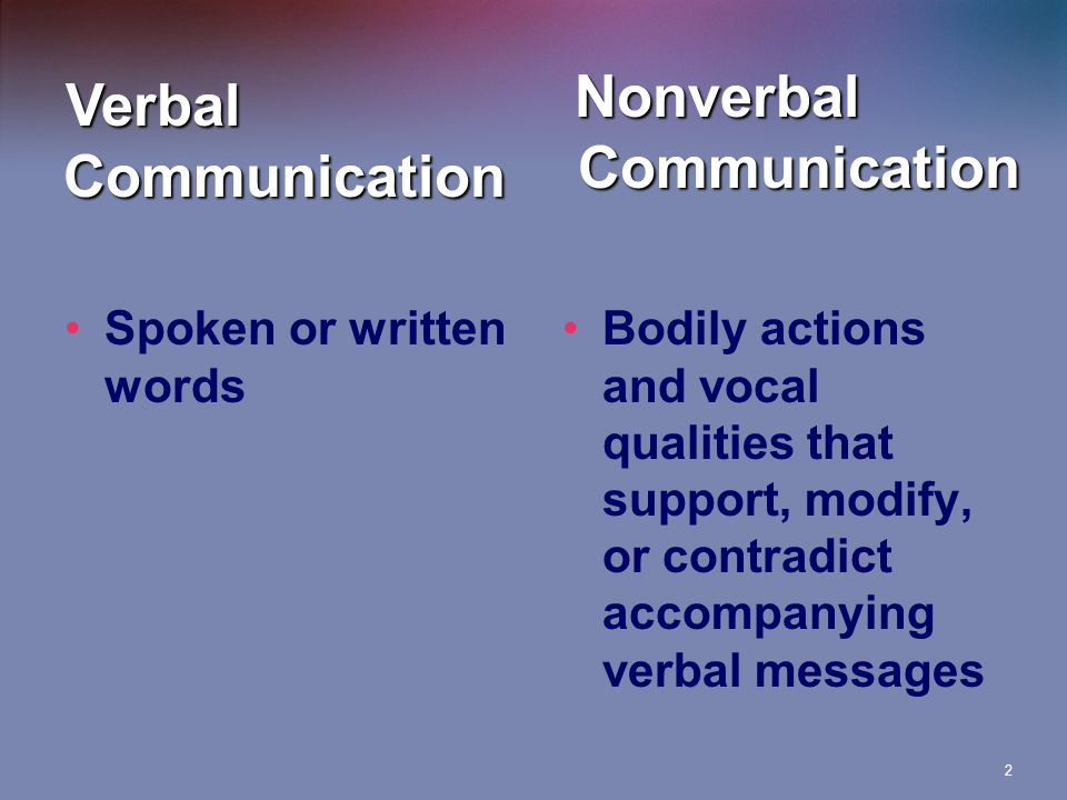 Nonverbal Communication Verbal Communication