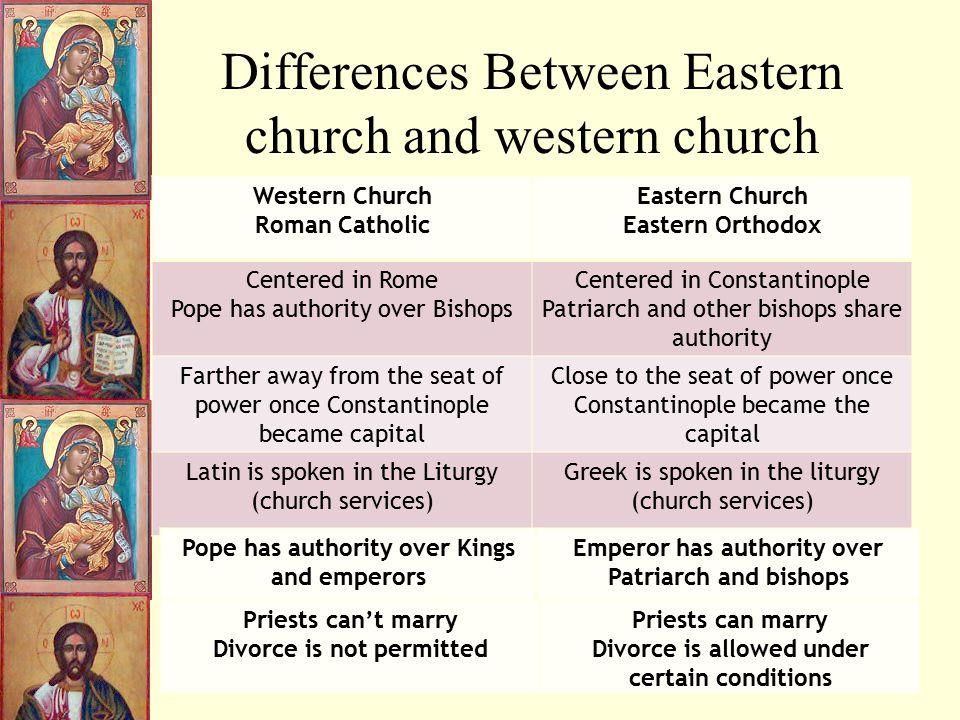 east vs west ppt video online download rh slideplayer com eastern vs western europe venn diagram political venn diagram