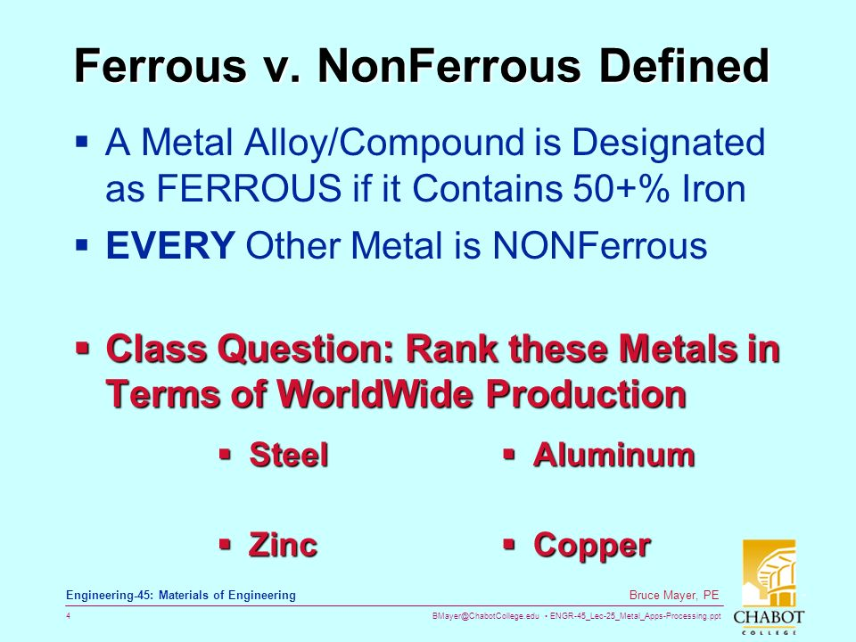 Metal Apps & Processing - ppt download
