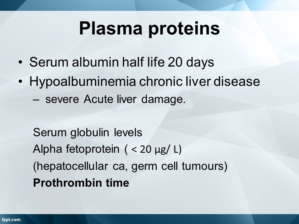 Plasma proteins Serum albumin half life 20 days