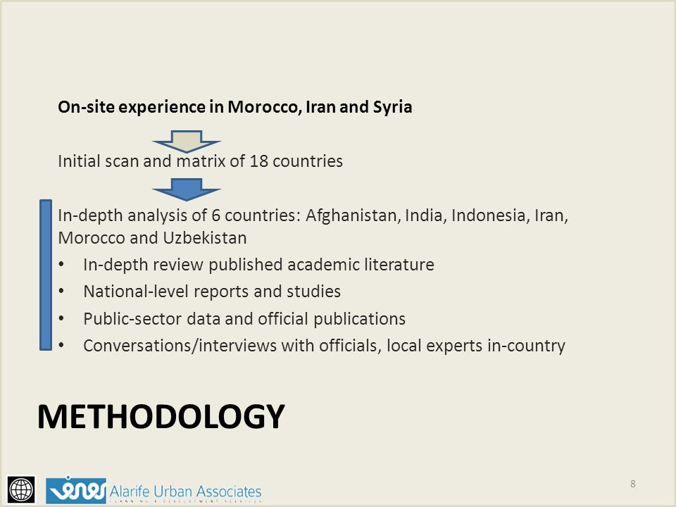 methodology On-site experience in Morocco, Iran and Syria