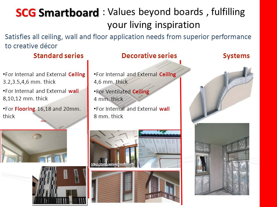 Roofing Ceiling Wall And Floor Ppt Video Online Download