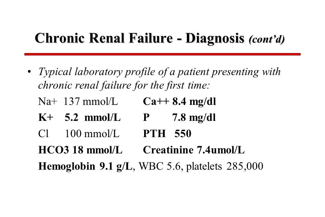 79 Chronic Renal Failure