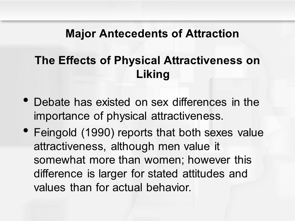 Importance of physical attractiveness