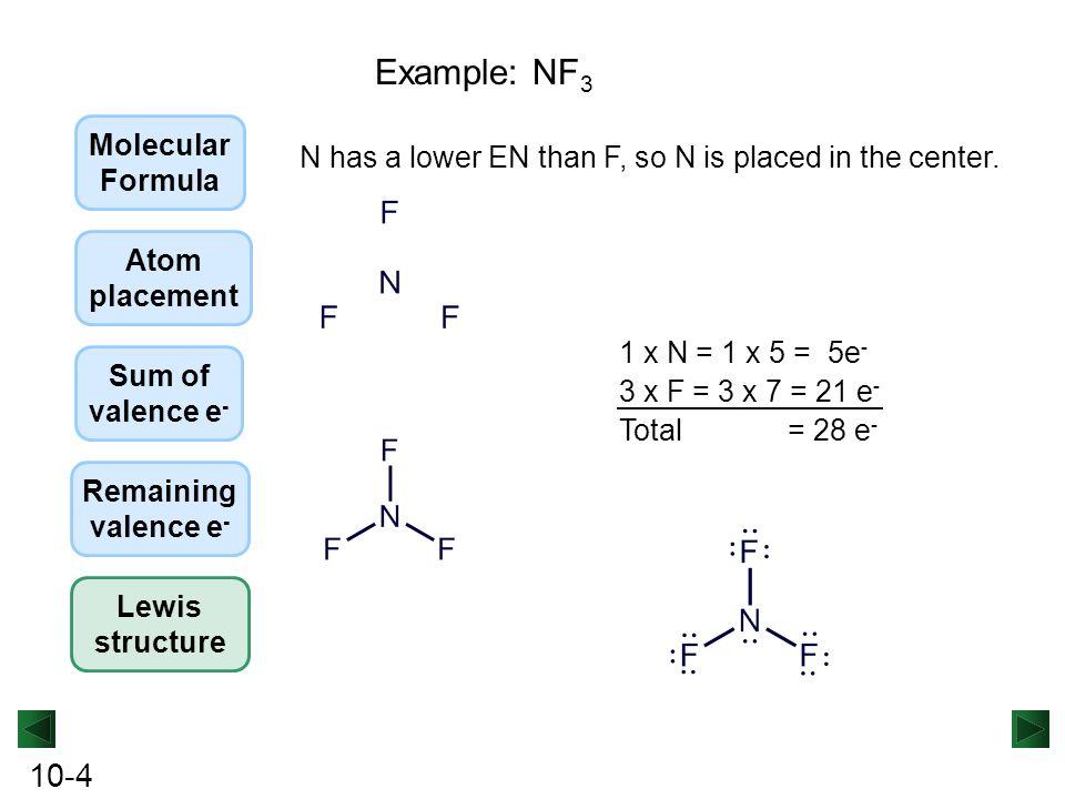 lewis dot diagram nf3 electrical wiring diagrams lewis diagram f2 lewis  diagram nf3