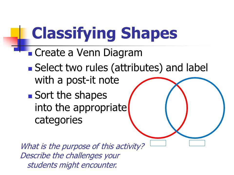 Classify Plane Shapes Venn Diagram Online Schematic Diagram