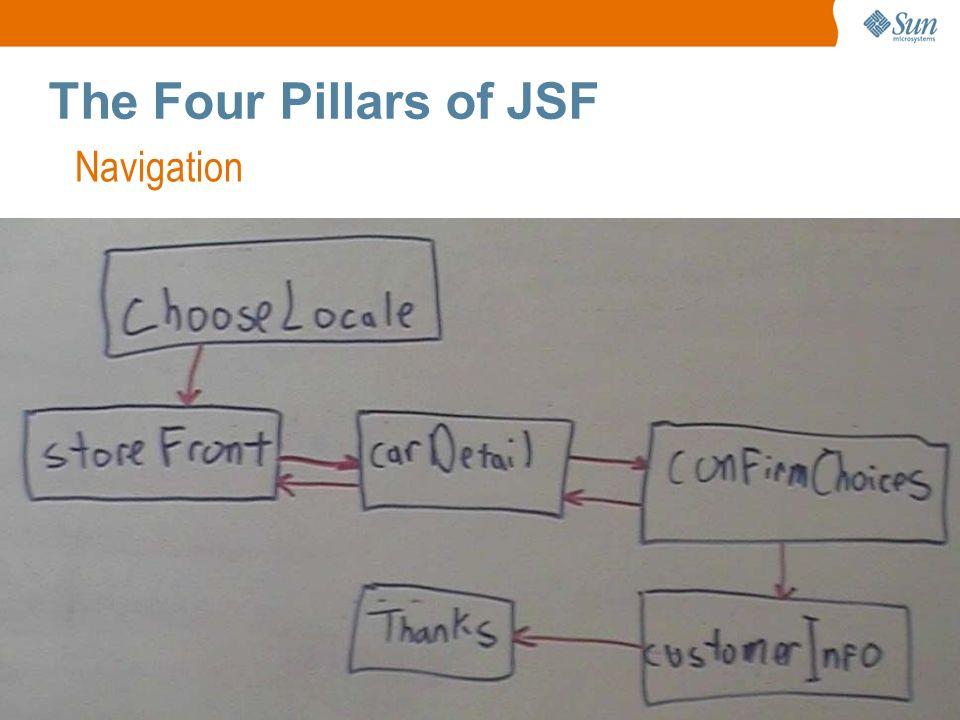 De-mystifying JavaServer™ Faces - ppt video online download