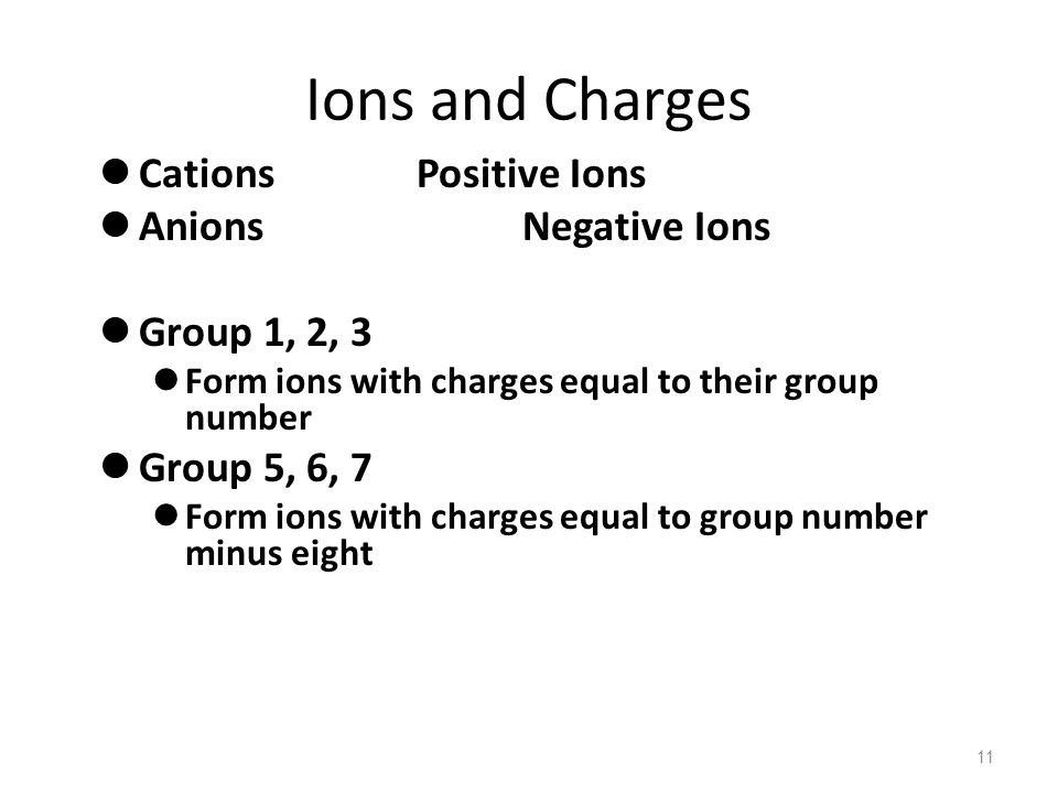 Ions and Charges Cations Positive Ions Anions Negative Ions
