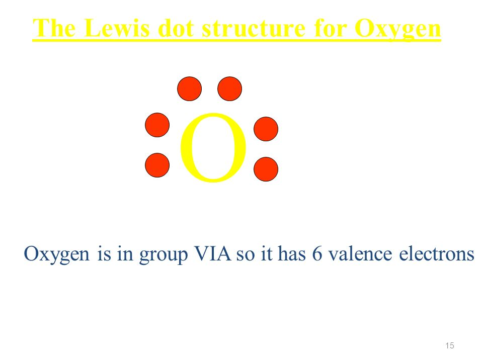 O The Lewis dot structure for Oxygen
