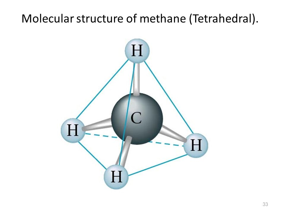 Molecular structure of methane (Tetrahedral).