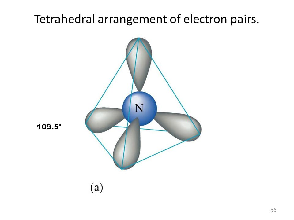 Tetrahedral arrangement of electron pairs.