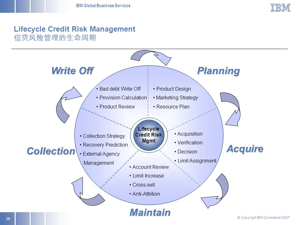 strategic marketing management thesis Choosing the right mba thesis topics in strategic management when it comes to your mba thesis, one of the most important aspects would be your your mba thesis marketing should be able to represent you not only as a good researcher but also as a contributor to your field take your time in.