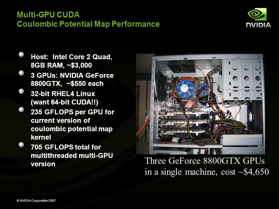 GPU Architecture & Implications - ppt download