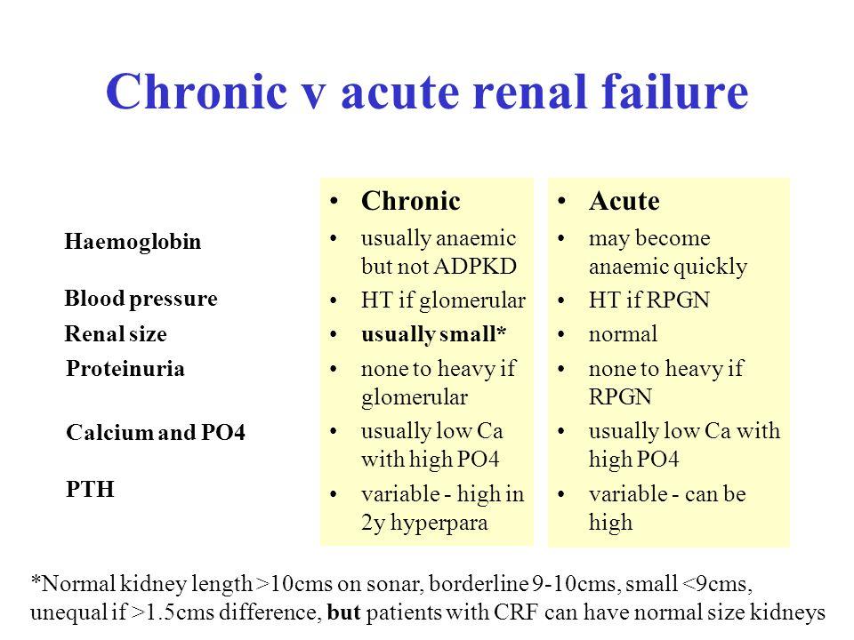 Chronic V Acute Renal Failure