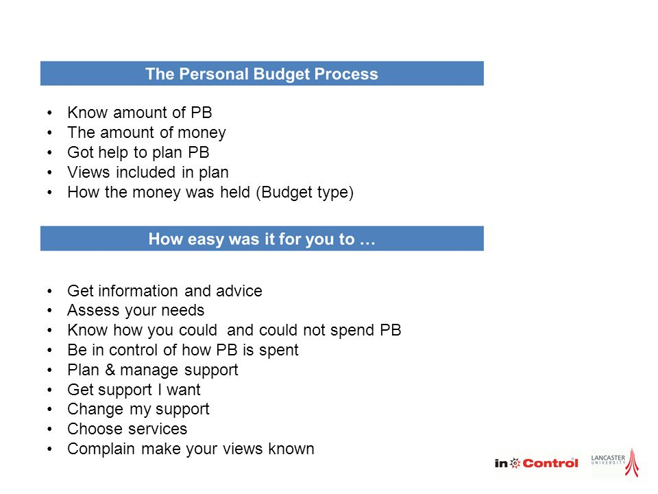 Know amount of PB The amount of money. Got help to plan PB. Views included in plan. How the money was held (Budget type)