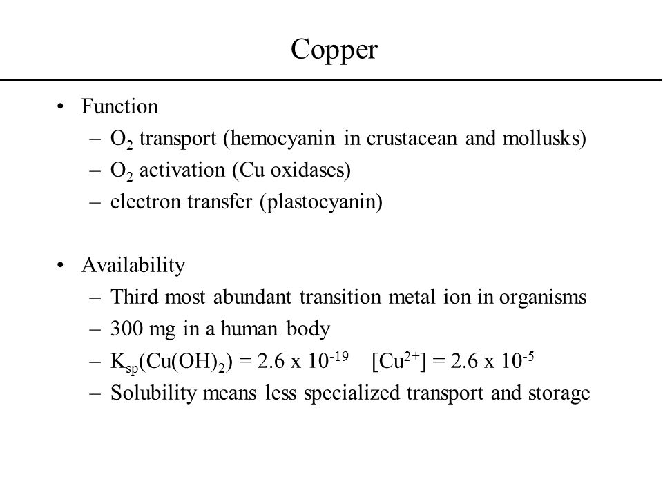 role of ions in human body