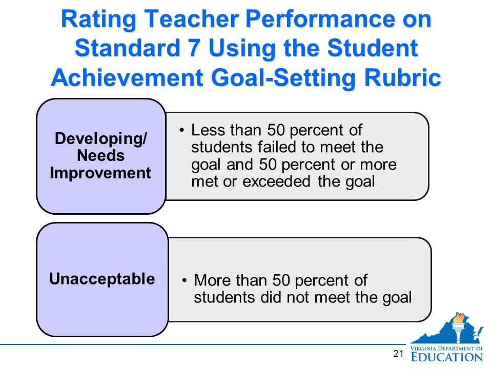 Teacher Evaluation Training June 30, ppt video online download