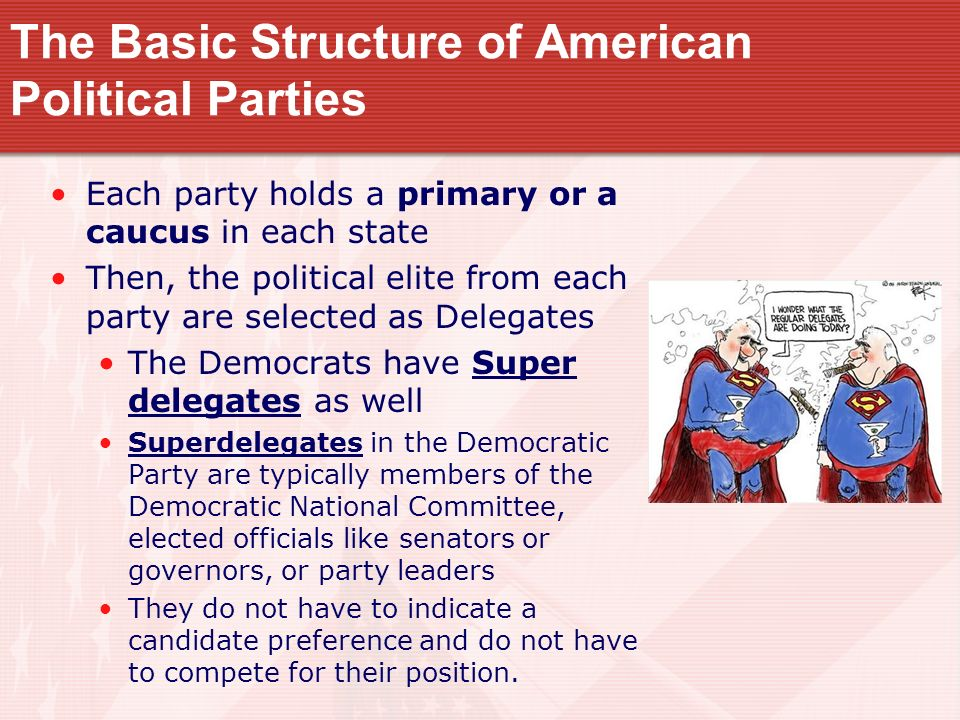 Printable Worksheets political party worksheets : Political Parties AP Government Unit ppt download
