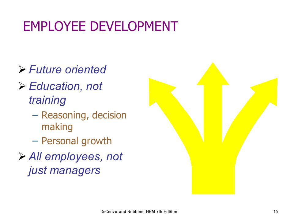 EMPLOYEE DEVELOPMENT Future oriented Education, not training
