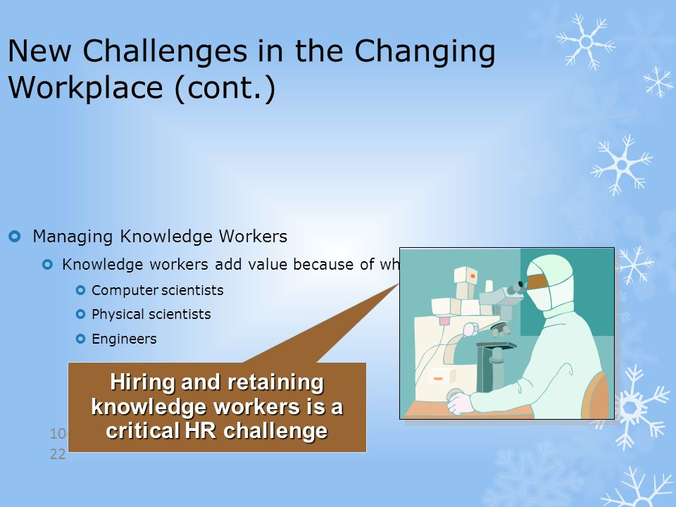 New Challenges in the Changing Workplace (cont.)