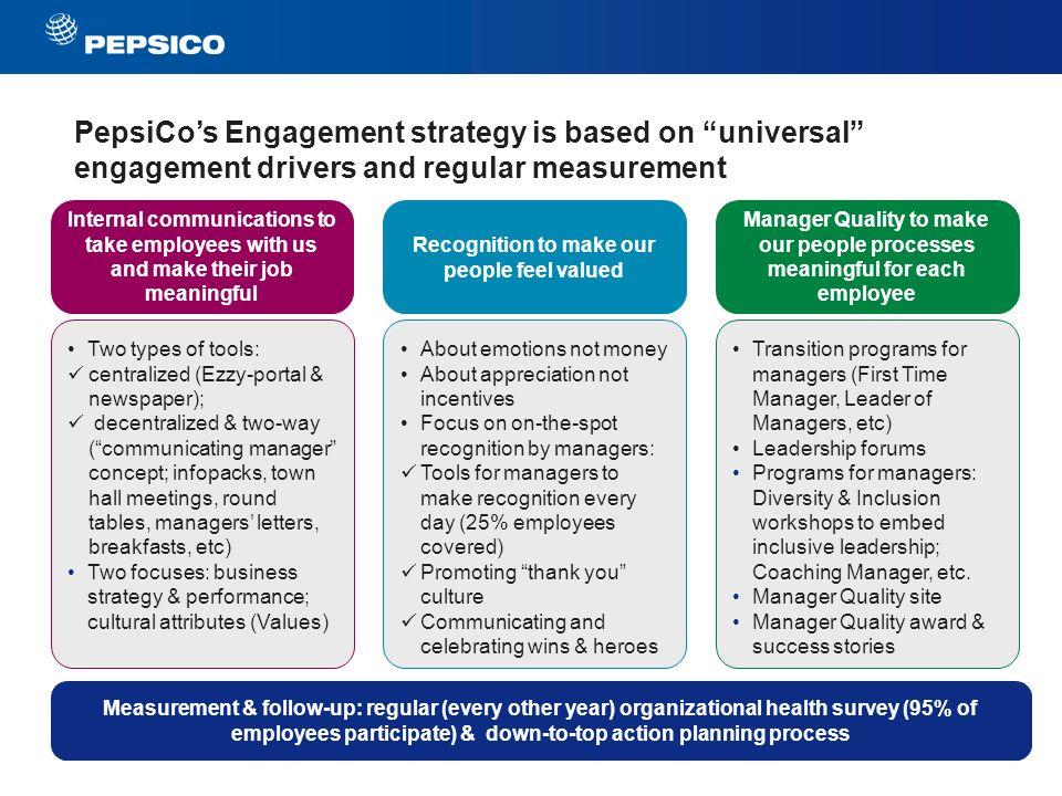 Driving Profitability Through Hr Agenda Pepsico