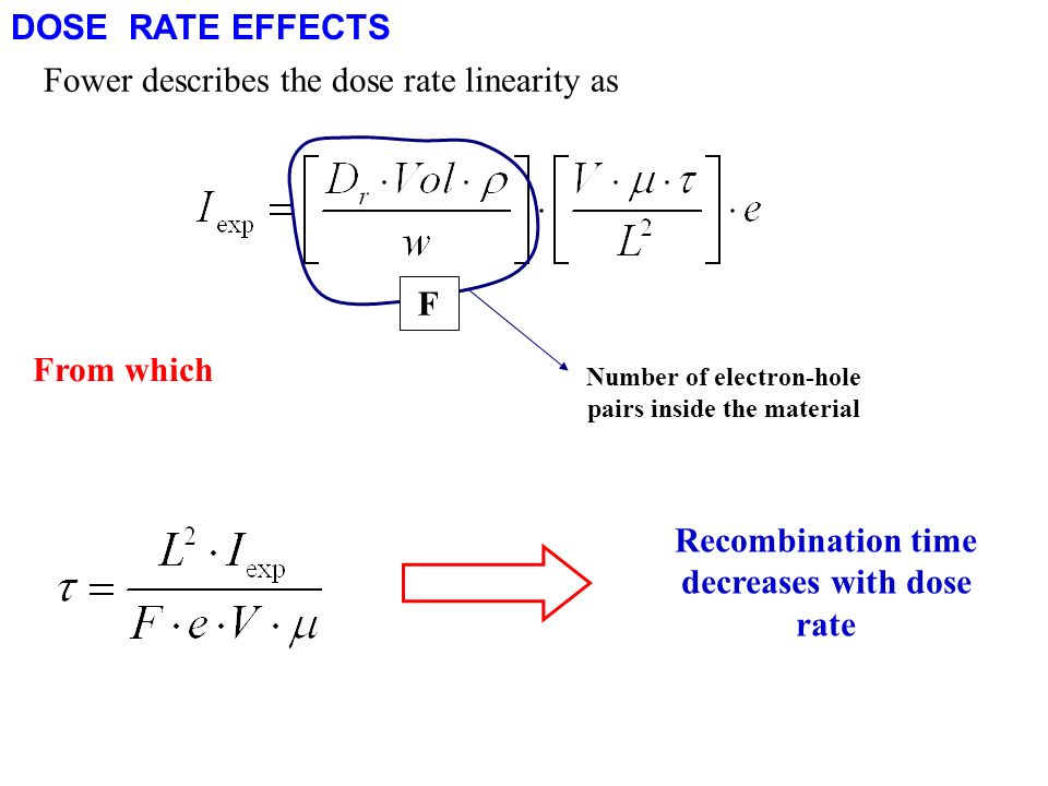 F Recombination time decreases with dose rate