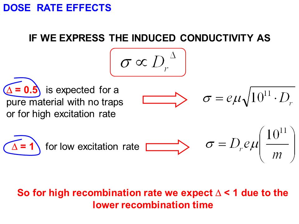 DOSE RATE EFFECTS IF WE EXPRESS THE INDUCED CONDUCTIVITY AS.  = 0.5 is expected for a pure material with no traps or for high excitation rate.